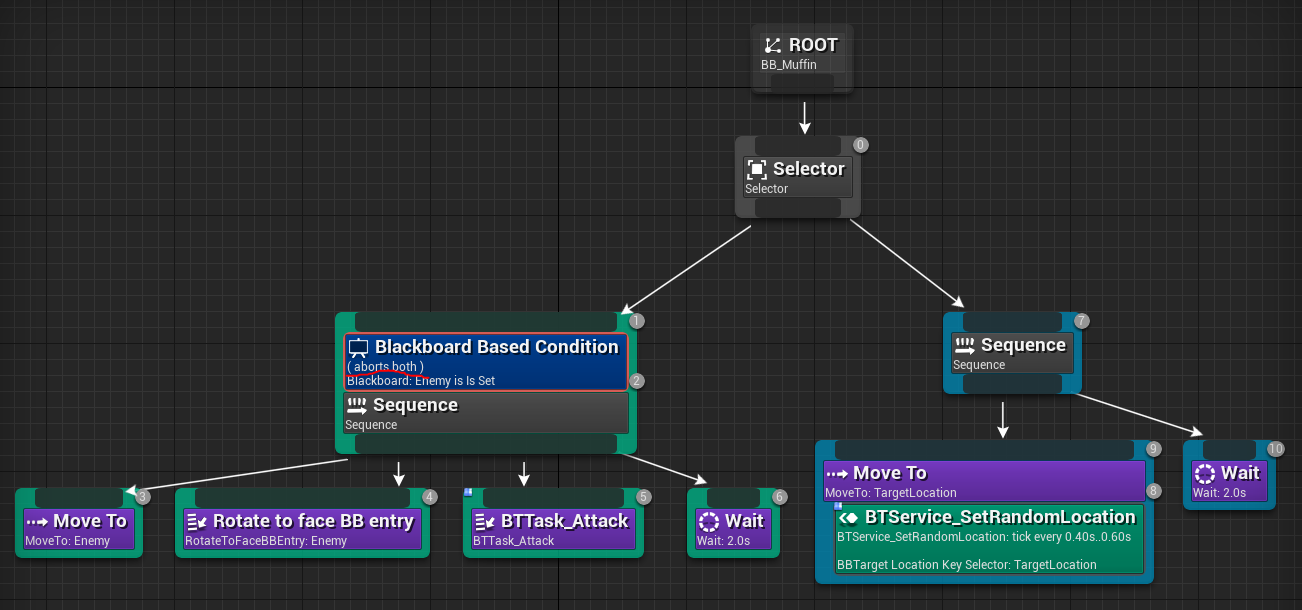 Unreal Engine 4 – Yuchen's Programming Blog